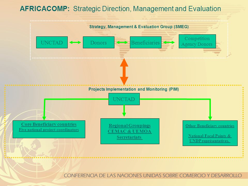 AFRICACOMP: Strategic Direction, Management and Evaluation
