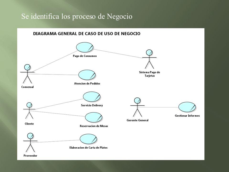 Se identifica los proceso de Negocio