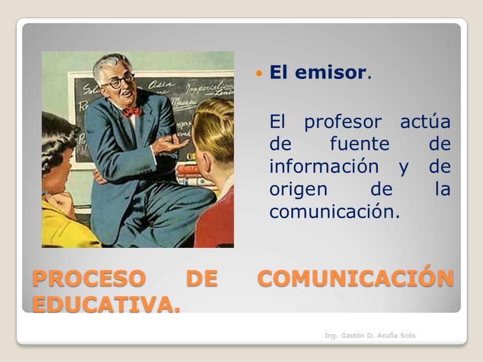 PROCESO DE COMUNICACIÓN EDUCATIVA.
