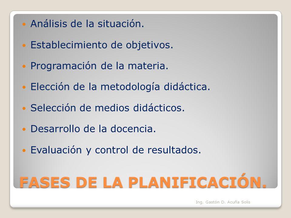 FASES DE LA PLANIFICACIÓN.