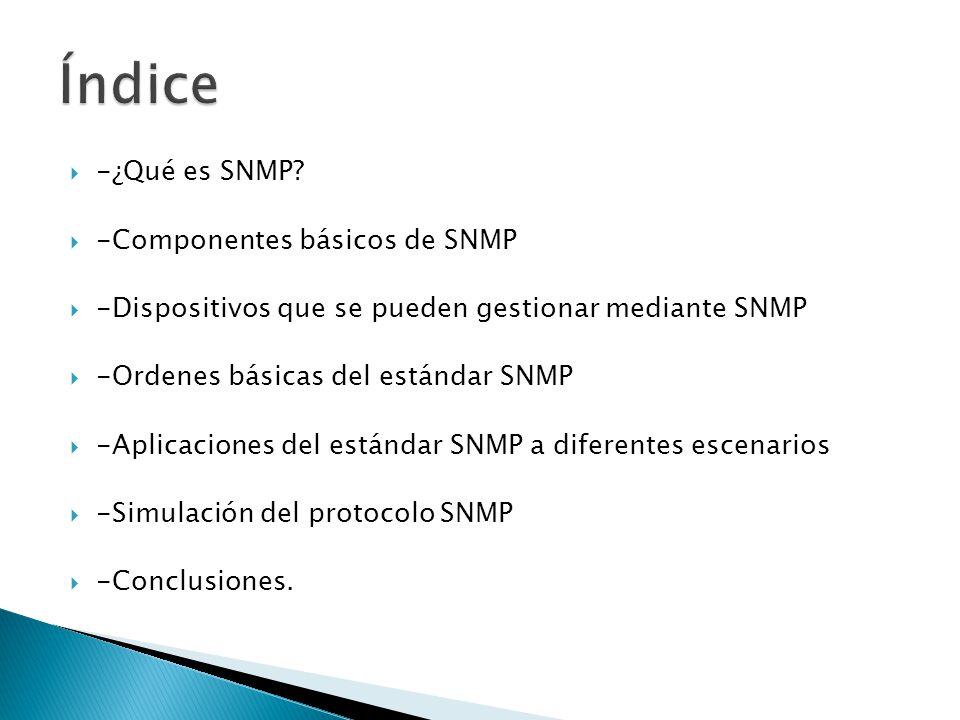 Índice -¿Qué es SNMP -Componentes básicos de SNMP