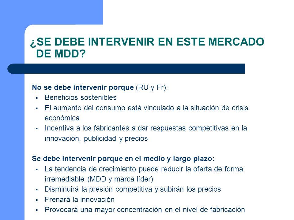 ¿SE DEBE INTERVENIR EN ESTE MERCADO DE MDD