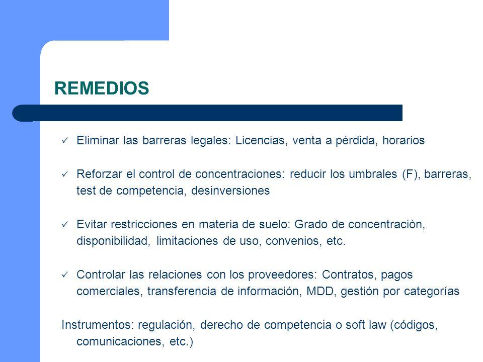 REMEDIOSEliminar las barreras legales: Licencias, venta a pérdida, horarios.