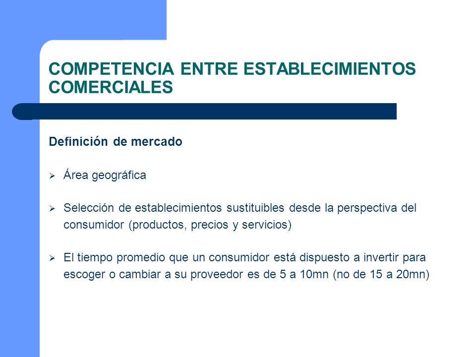 COMPETENCIA ENTRE ESTABLECIMIENTOS COMERCIALES