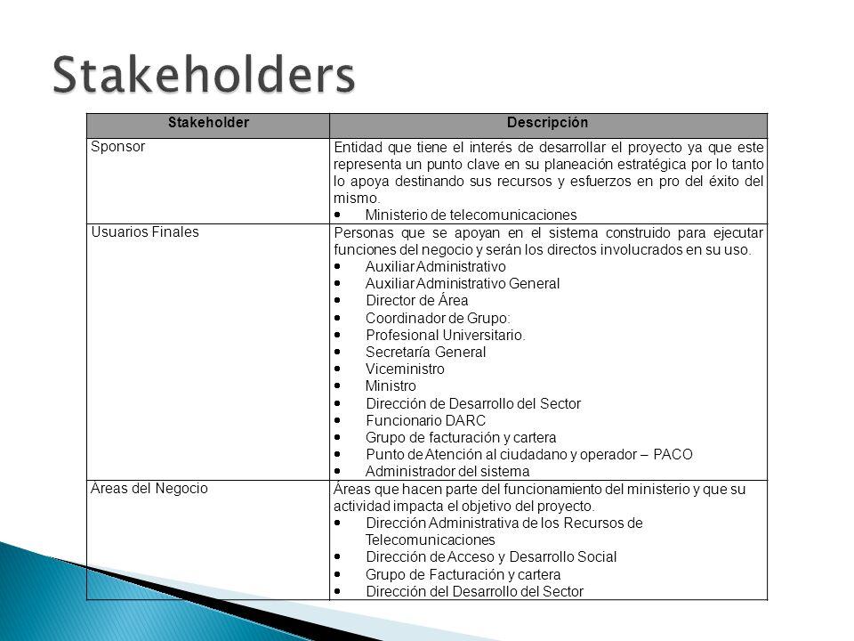 Stakeholders Stakeholder Descripción Sponsor
