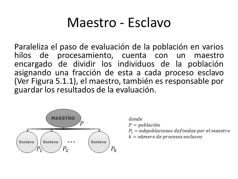 Maestro - Esclavo