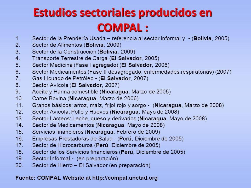 Estudios sectoriales producidos en COMPAL :