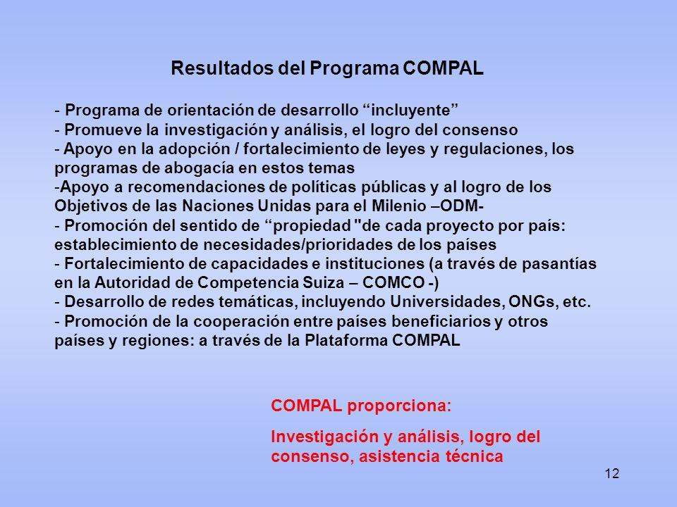Resultados del Programa COMPAL