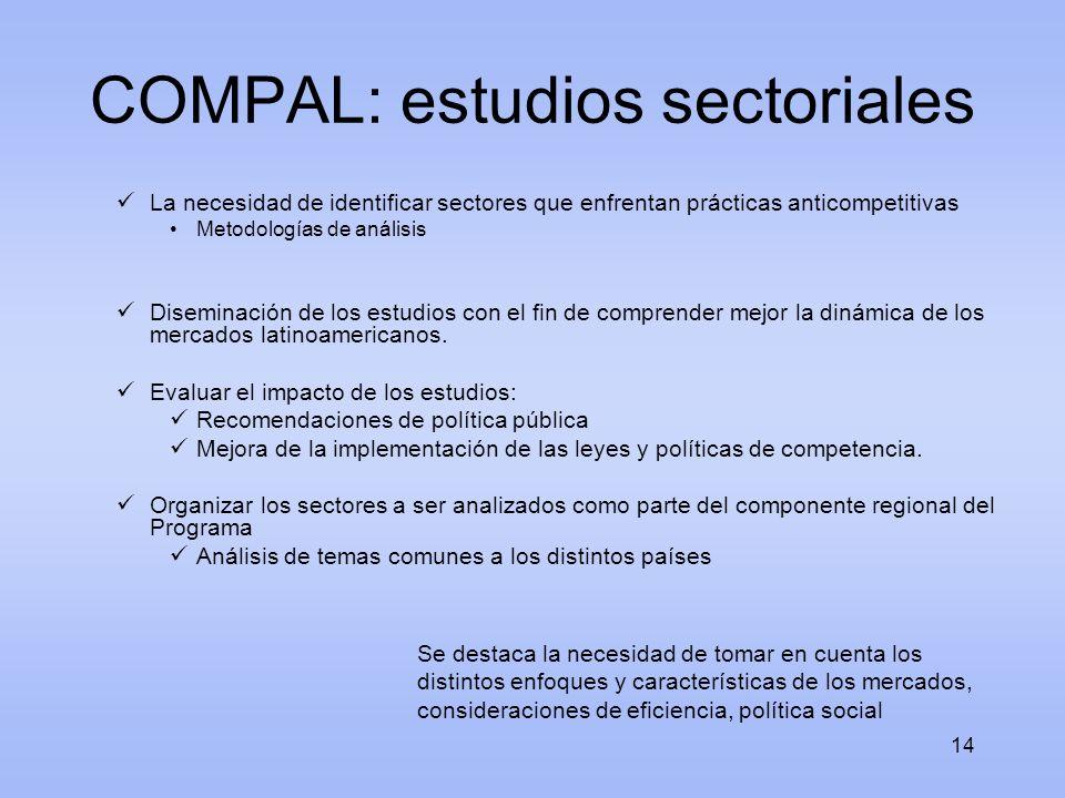 COMPAL: estudios sectoriales