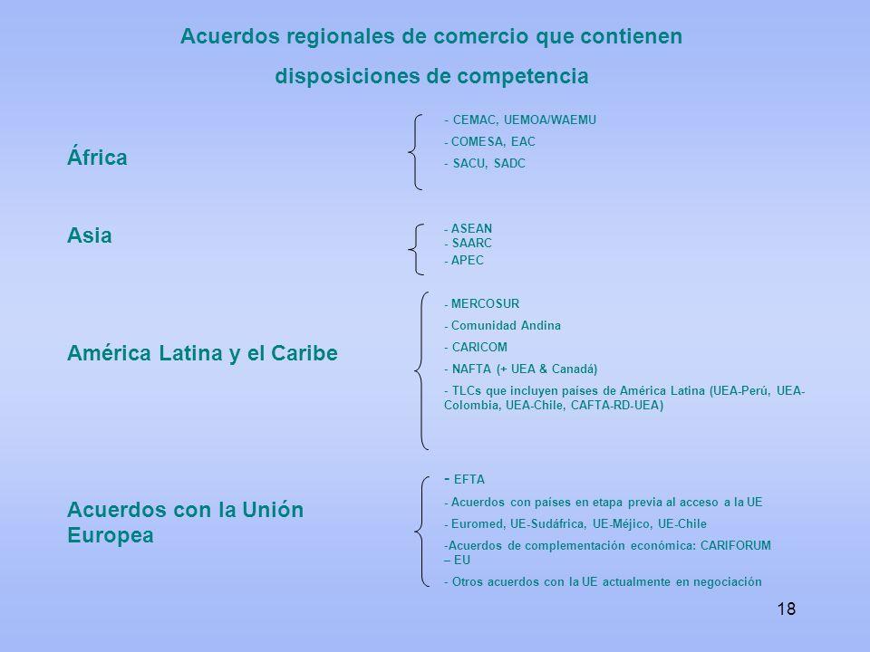 Acuerdos regionales de comercio que contienen