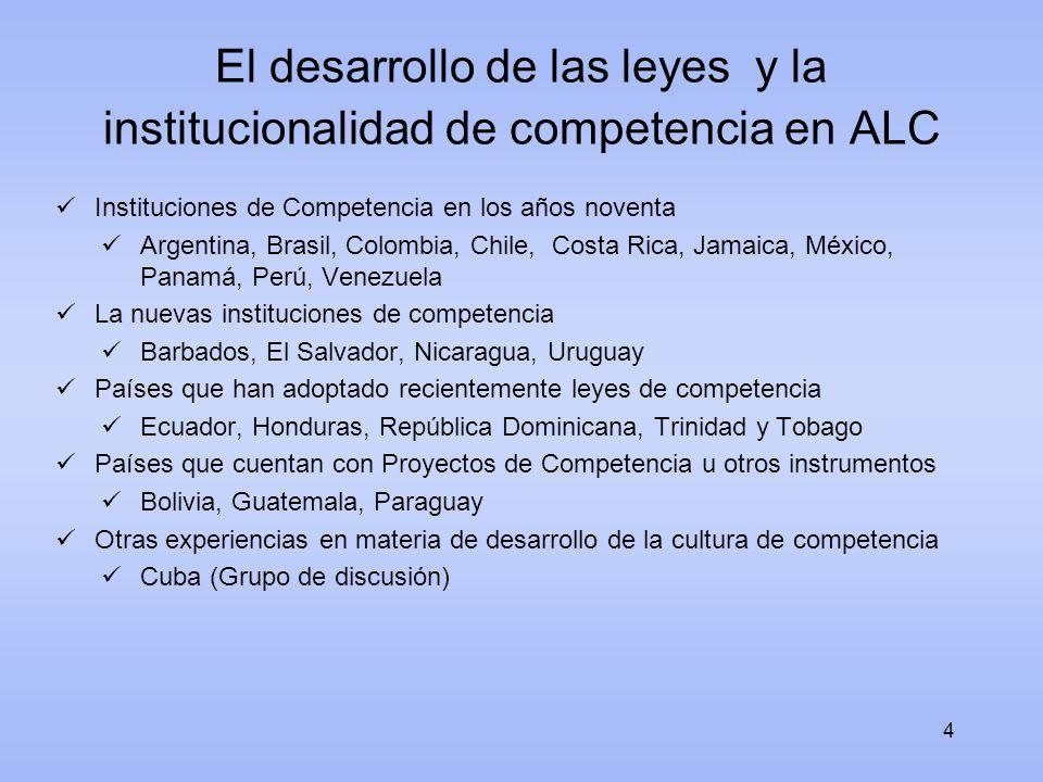 El desarrollo de las leyes y la institucionalidad de competencia en ALC