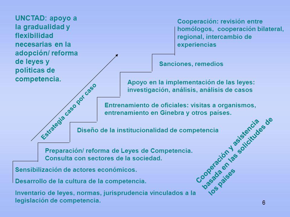 Cooperación y asistencia basada en las solicitudes de los países