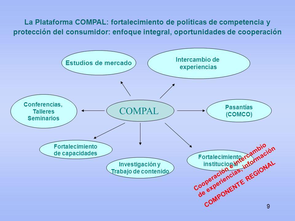 La Plataforma COMPAL: fortalecimiento de políticas de competencia y protección del consumidor: enfoque integral, oportunidades de cooperación