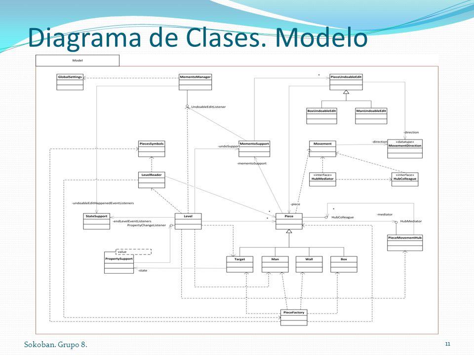Diagrama de Clases. Modelo