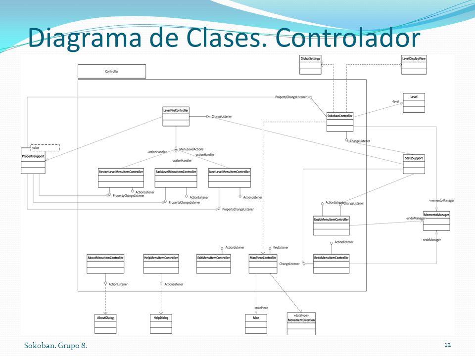 Diagrama de Clases. Controlador