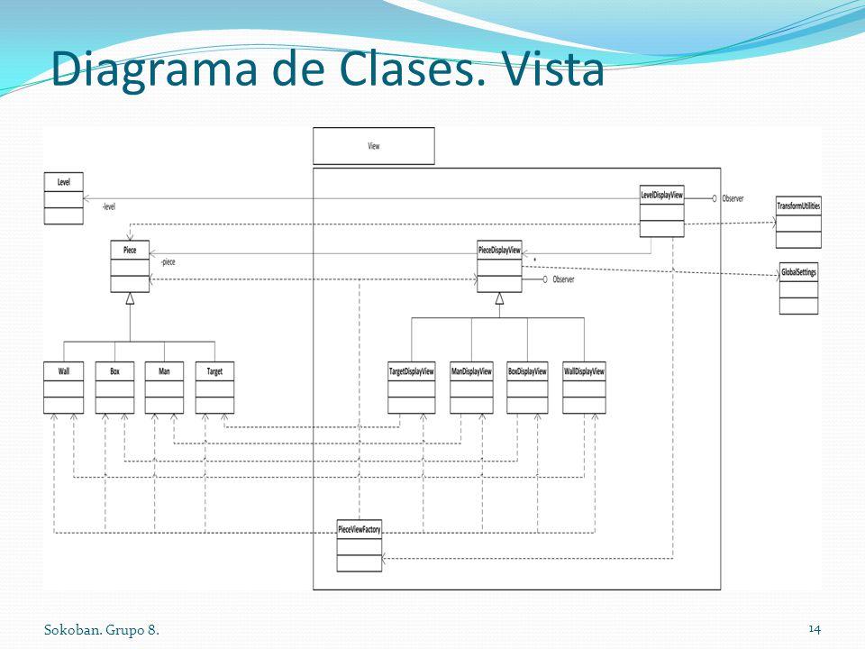 Diagrama de Clases. Vista