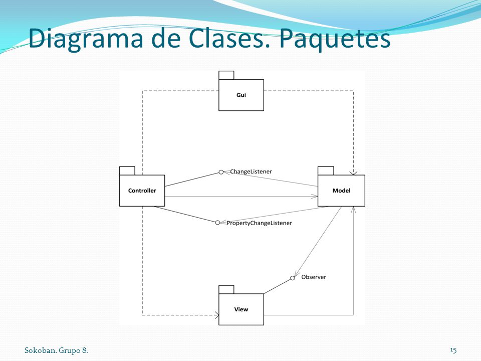 Diagrama de Clases. Paquetes