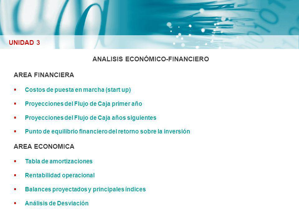 ANALISIS ECONÓMICO-FINANCIERO