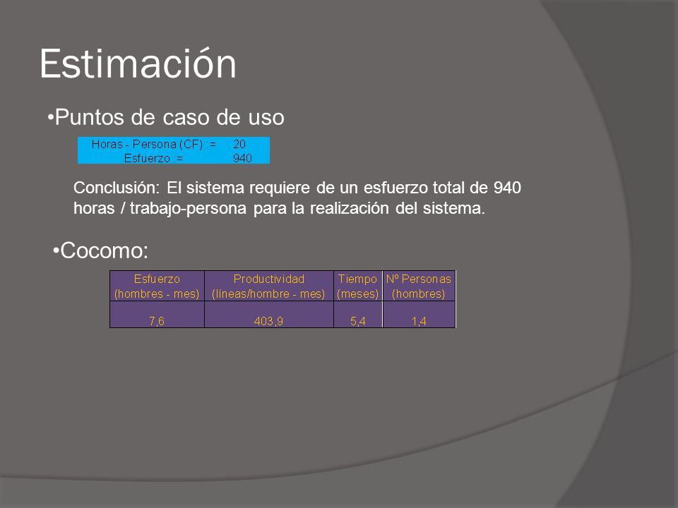 Estimación Puntos de caso de uso Cocomo: