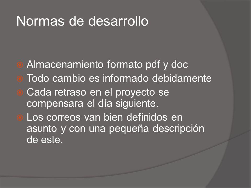 Normas de desarrollo Almacenamiento formato pdf y doc