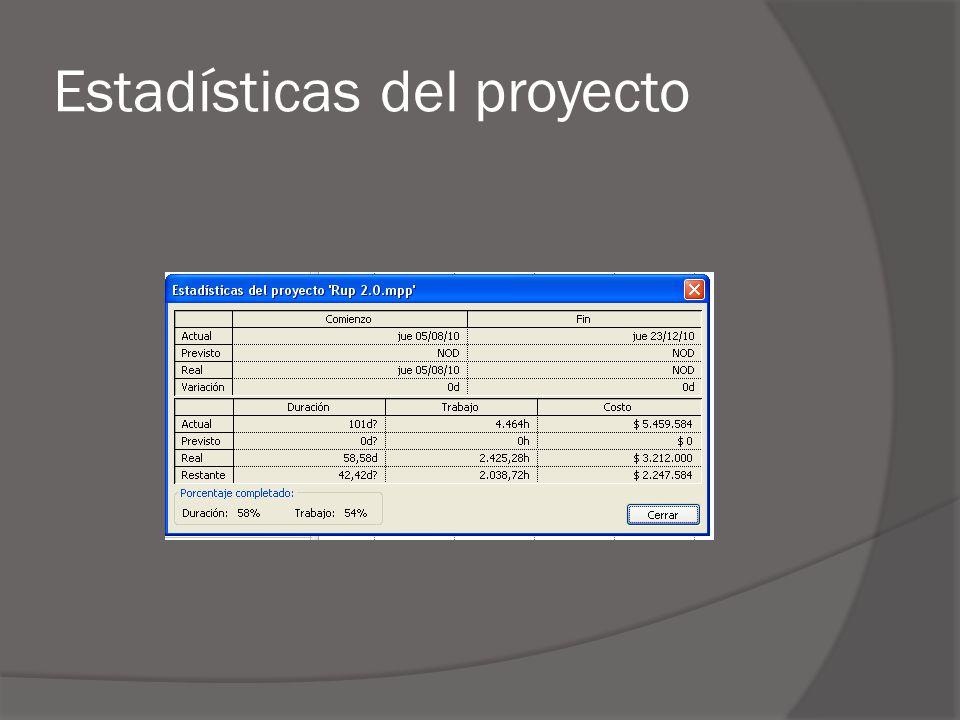 Estadísticas del proyecto