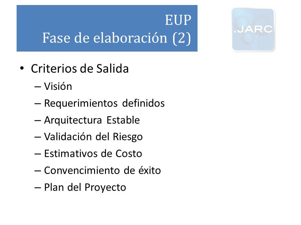 EUP Fase de elaboración (2) Criterios de Salida Visión