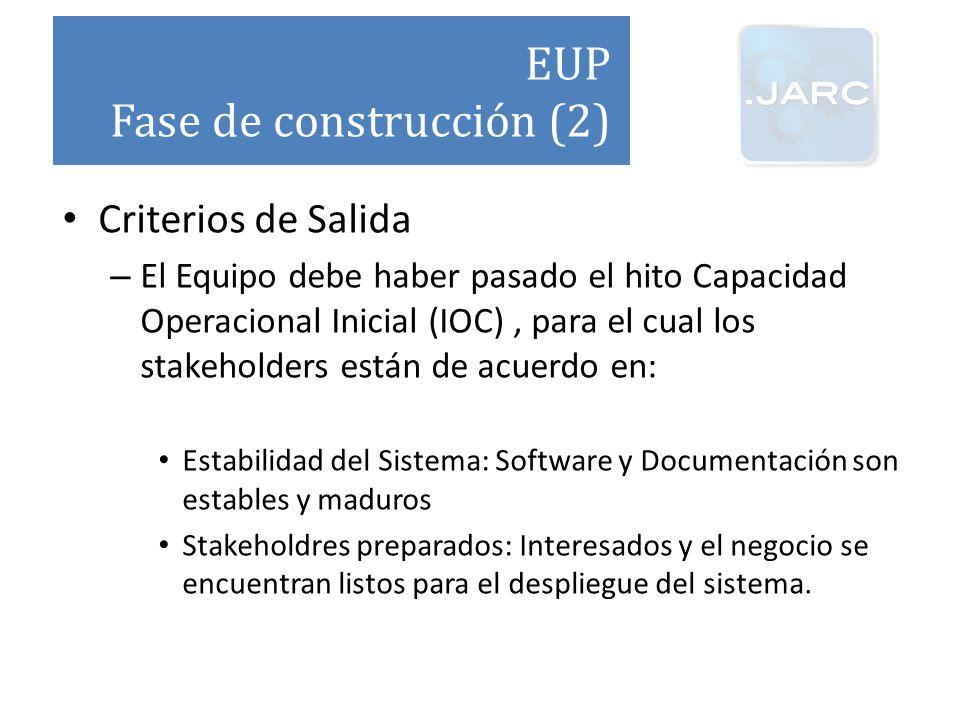 Fase de construcción (2)