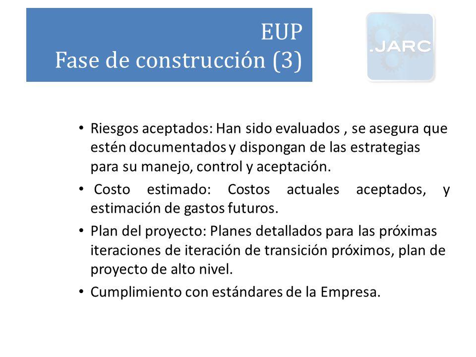 Fase de construcción (3)