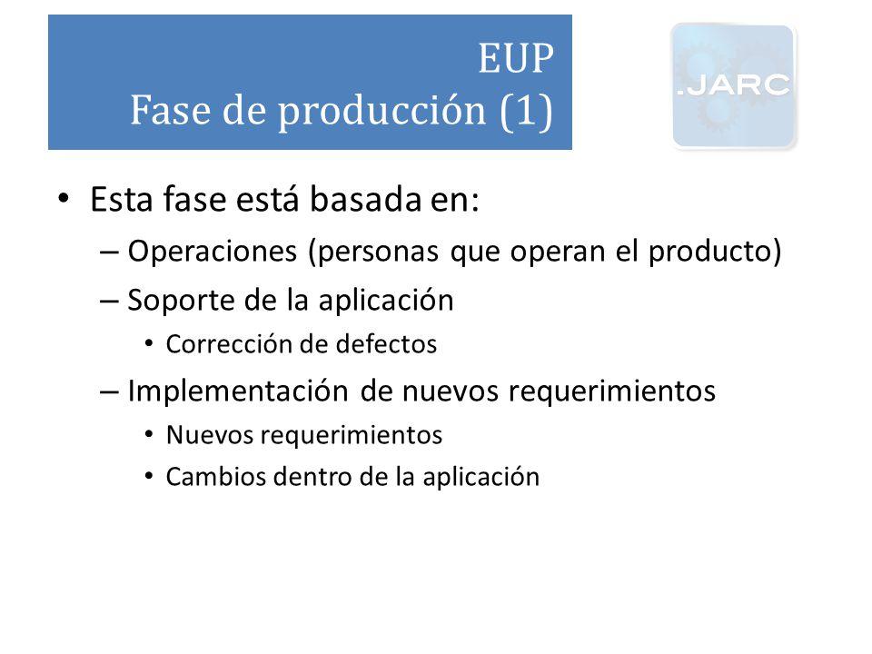 EUP Fase de producción (1) Esta fase está basada en:
