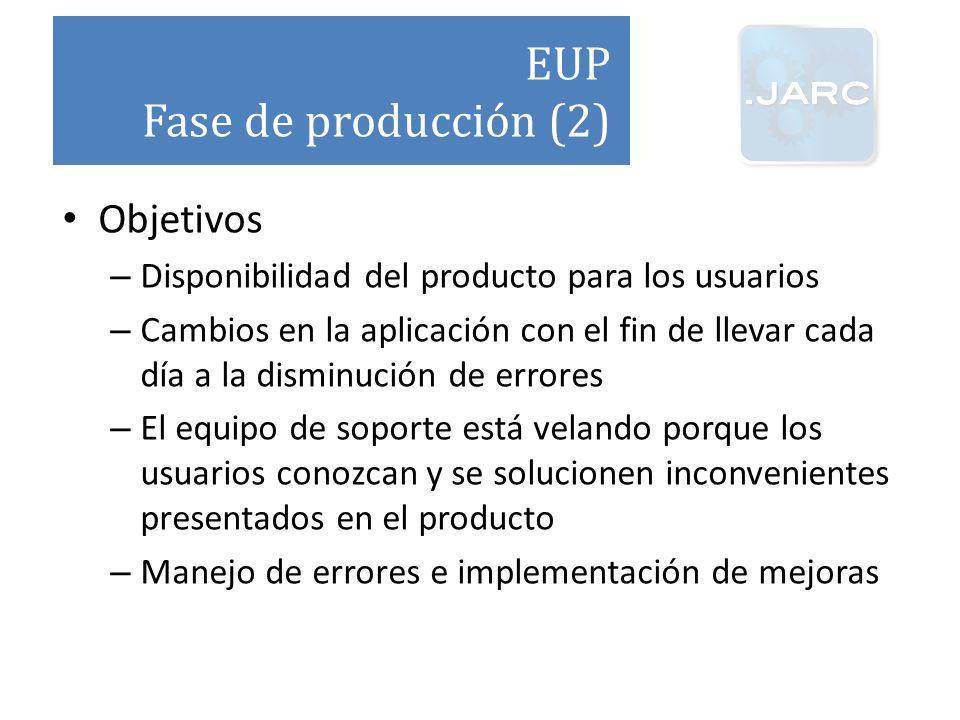 EUP Fase de producción (2) Objetivos