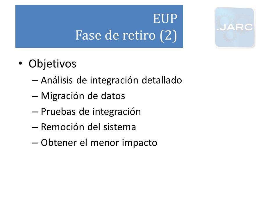 EUP Fase de retiro (2) Objetivos Análisis de integración detallado