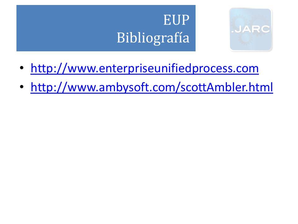EUP Bibliografía http://www.enterpriseunifiedprocess.com