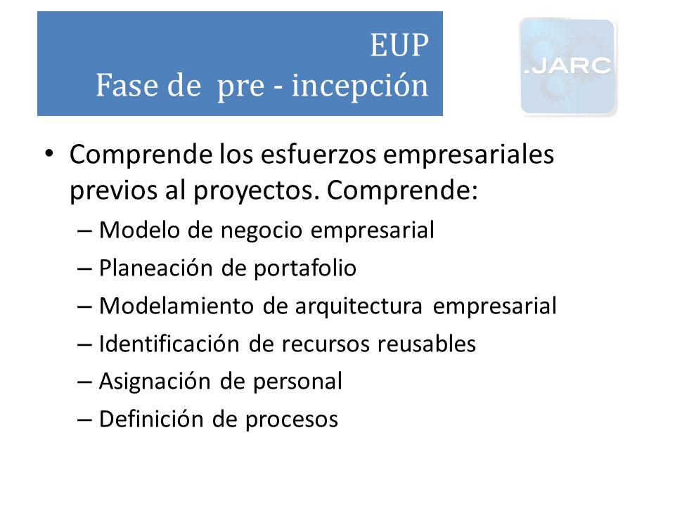 EUP Fase de pre - incepción