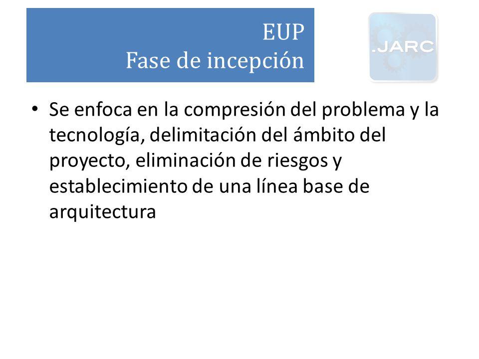 EUP Fase de incepción.