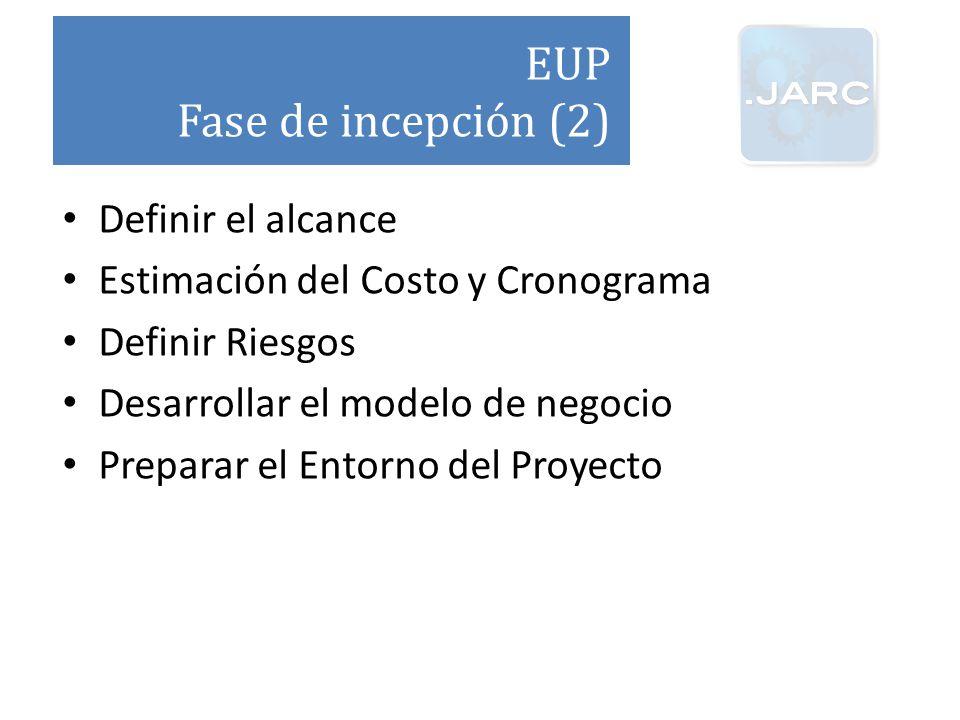 EUP Fase de incepción (2) Definir el alcance