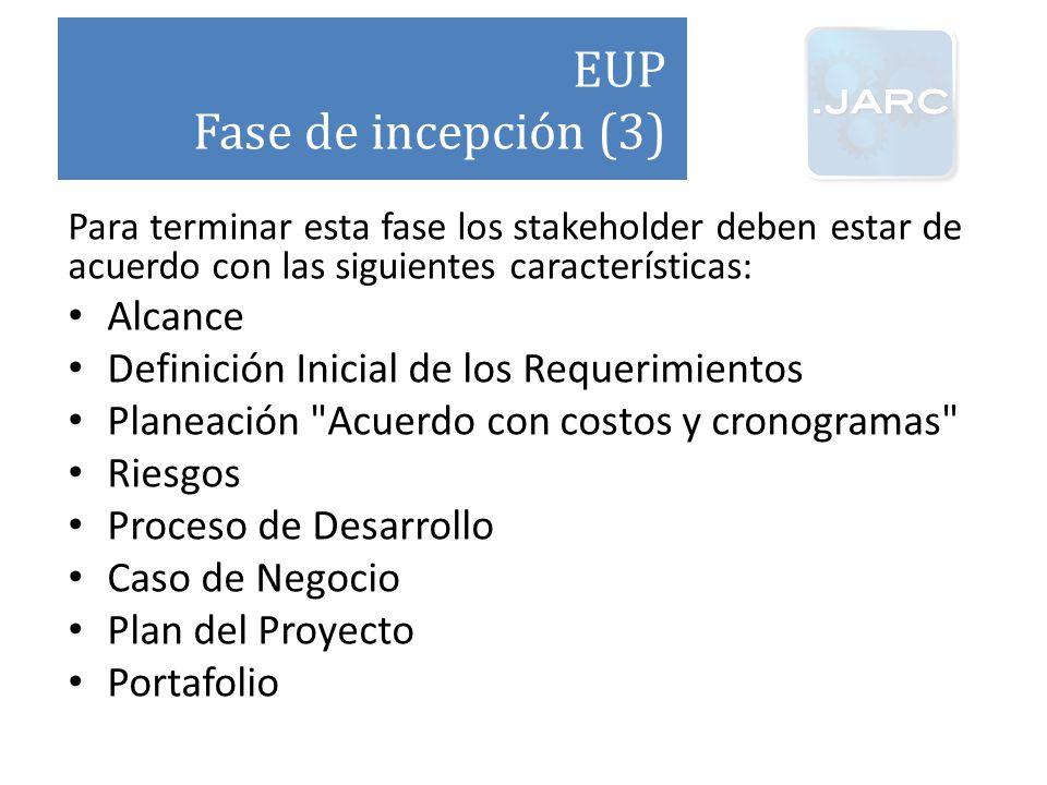 EUP Fase de incepción (3) Alcance