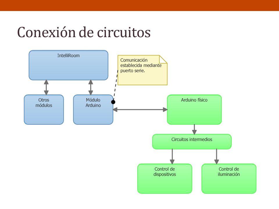 Conexión de circuitos