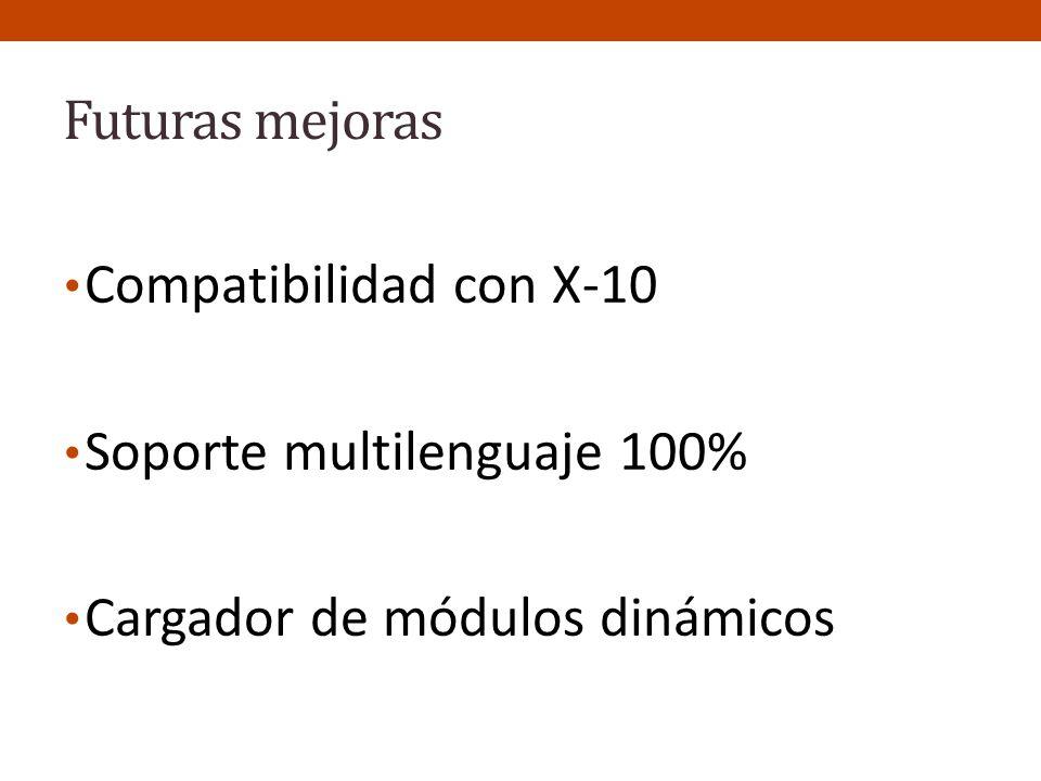 Soporte multilenguaje 100% Cargador de módulos dinámicos