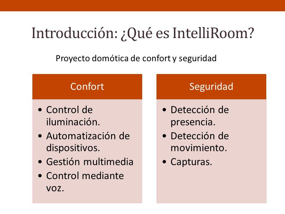 Introducción: ¿Qué es IntelliRoom