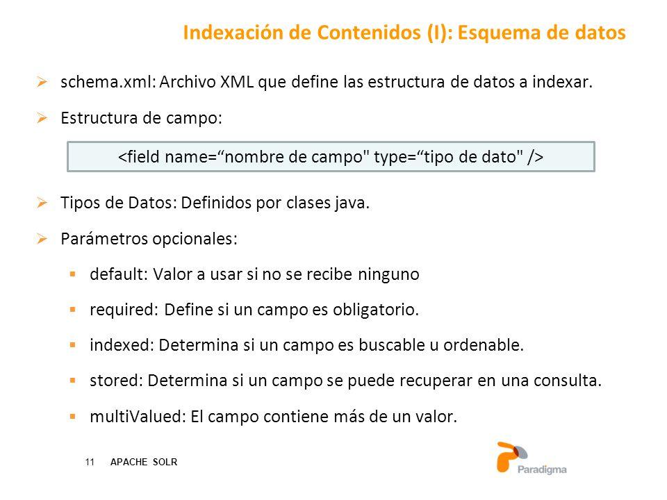 Indexación de Contenidos (I): Esquema de datos