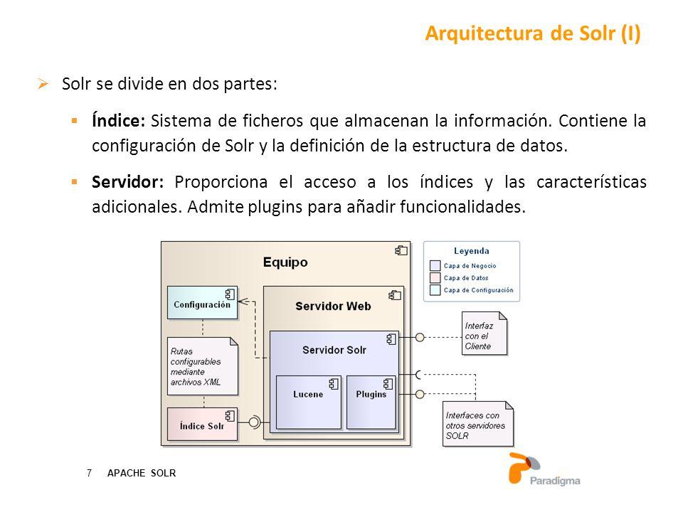 Arquitectura de Solr (I)