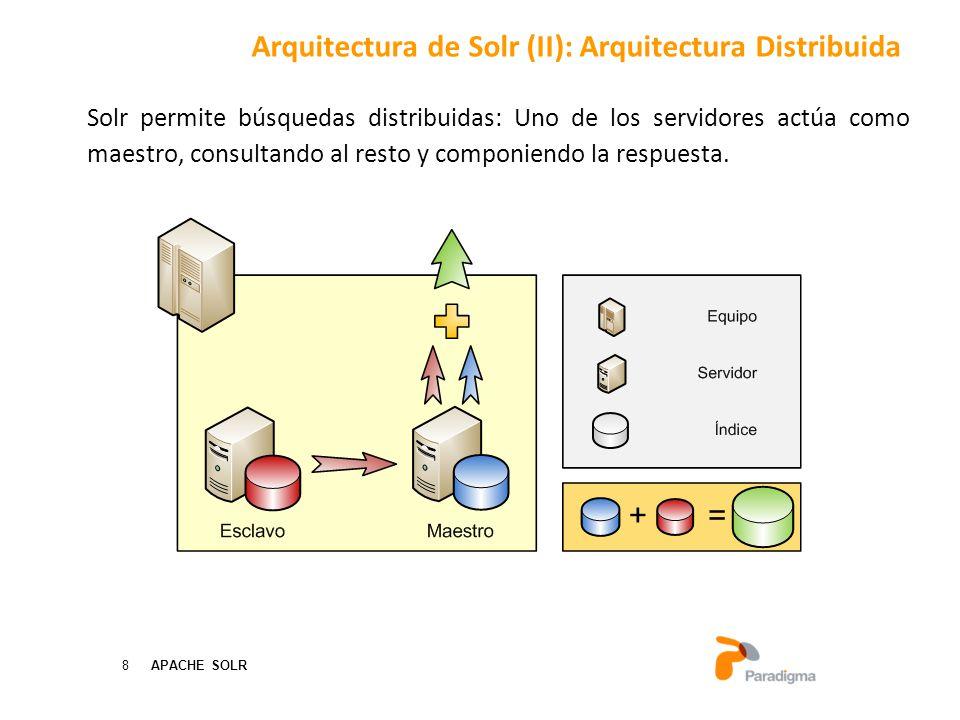 Arquitectura de Solr (II): Arquitectura Distribuida