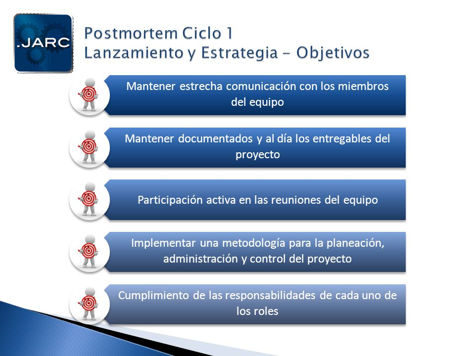 Postmortem Ciclo 1 Lanzamiento y Estrategia - Objetivos