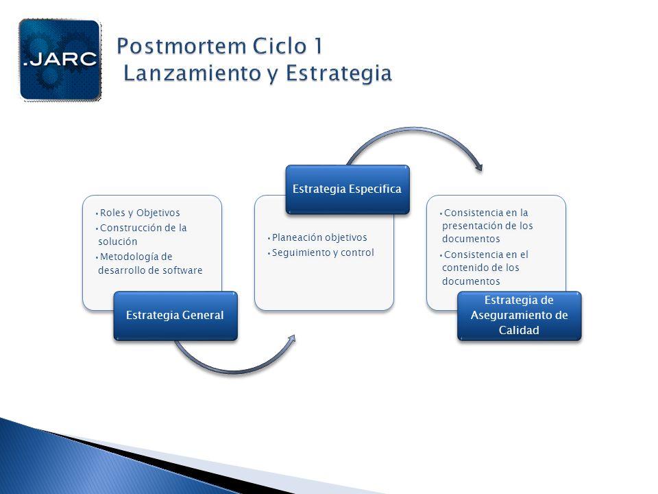 Postmortem Ciclo 1 Lanzamiento y Estrategia