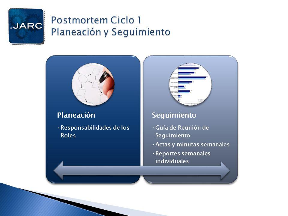 Postmortem Ciclo 1 Planeación y Seguimiento
