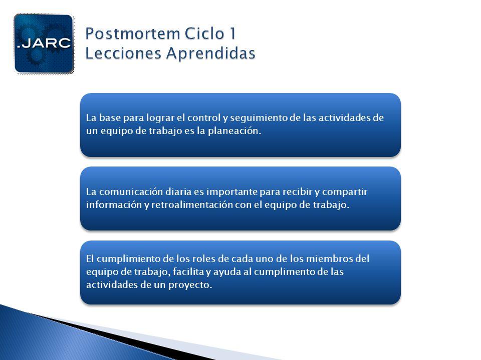 Postmortem Ciclo 1 Lecciones Aprendidas