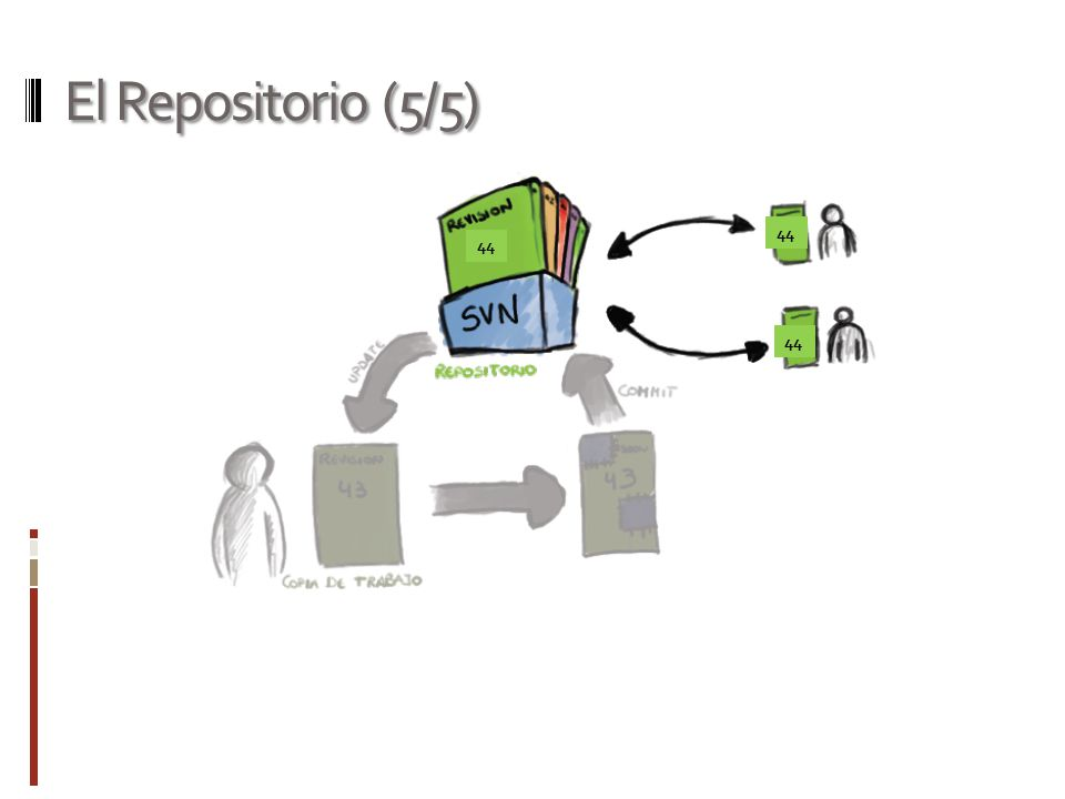 El Repositorio (5/5) 44 44 44
