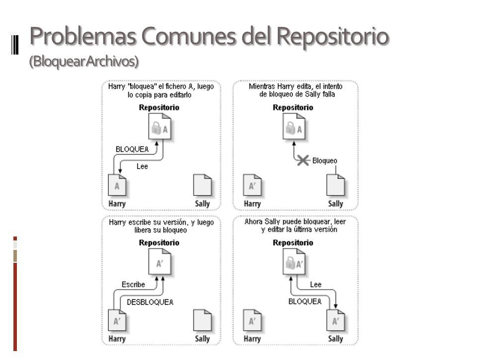Problemas Comunes del Repositorio (Bloquear Archivos)
