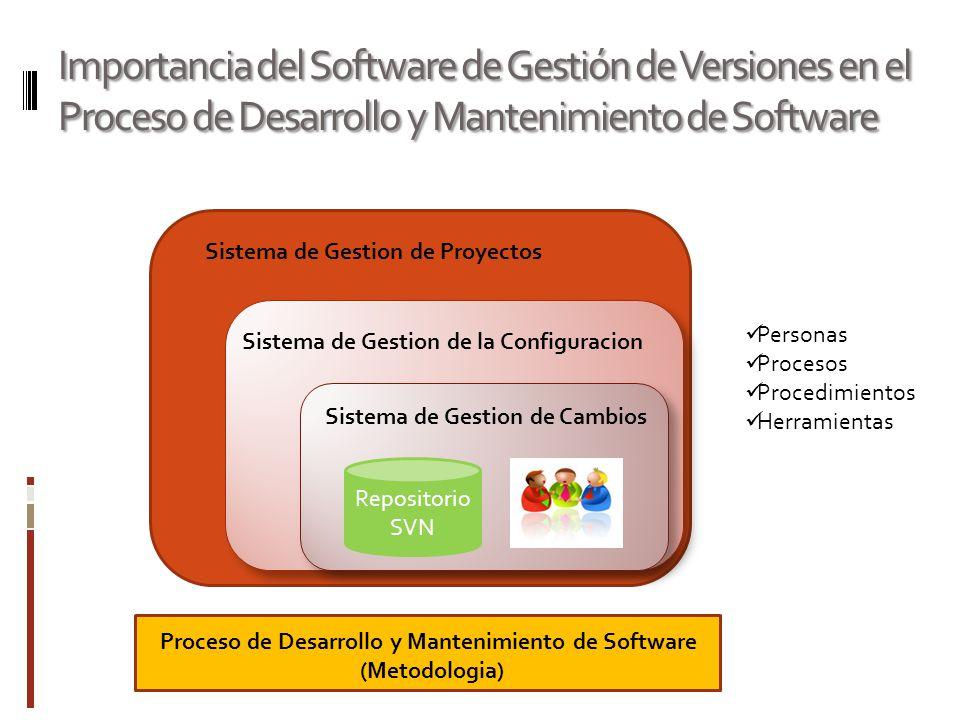 Importancia del Software de Gestión de Versiones en el Proceso de Desarrollo y Mantenimiento de Software