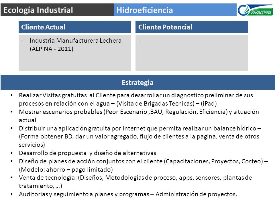 Ecología Industrial Hidroeficiencia Cliente Actual Cliente Potencial